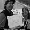Jason Cook (SETI) and Cathy Olkin (SwRI) show off that spectrum!<br /> <br /> Credit: Henry Throop<br /> Oct 2011