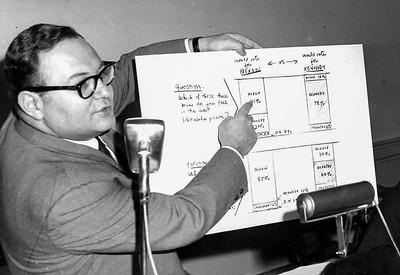 1960 DY Nixon-Kennedy chart.jpg