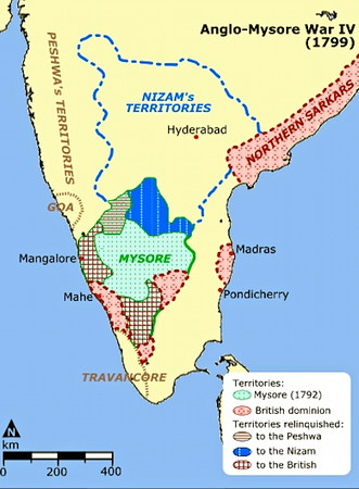 4th Anglo-Mysore War