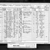 1891 census for the Miller girls in Hertford