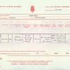 Amelia Dinsdale's birth certificate