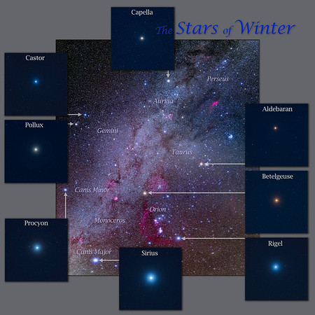 The Winter Sky and its Brightest Stars