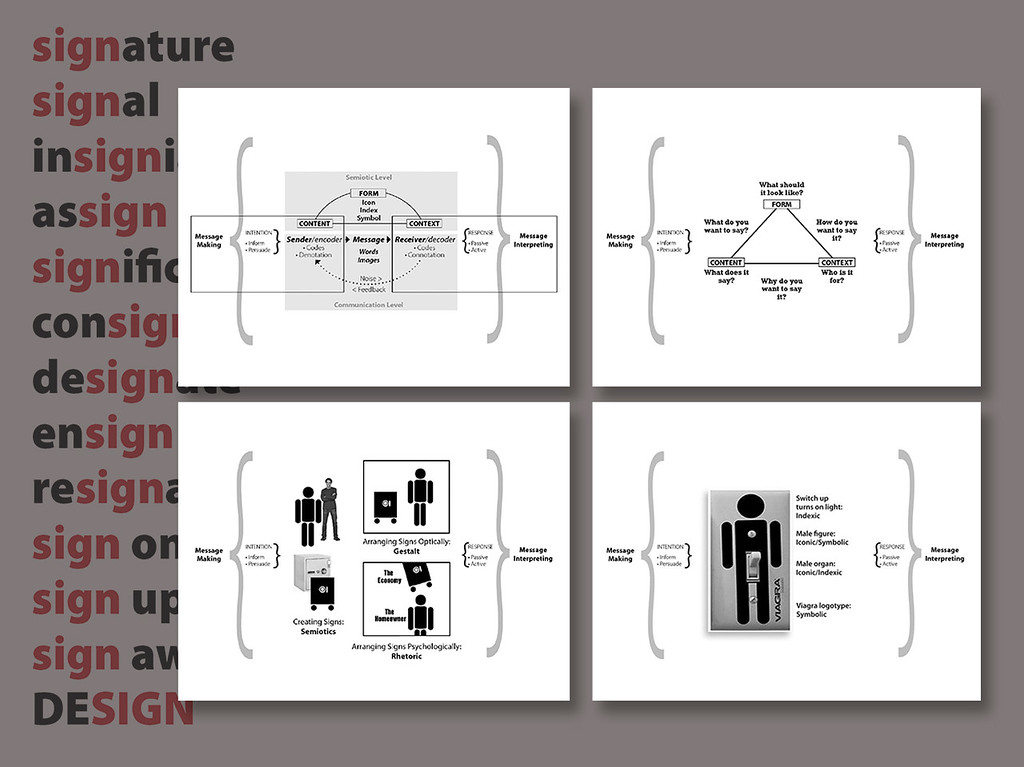 Communications Methodology Diagrams (lecture)