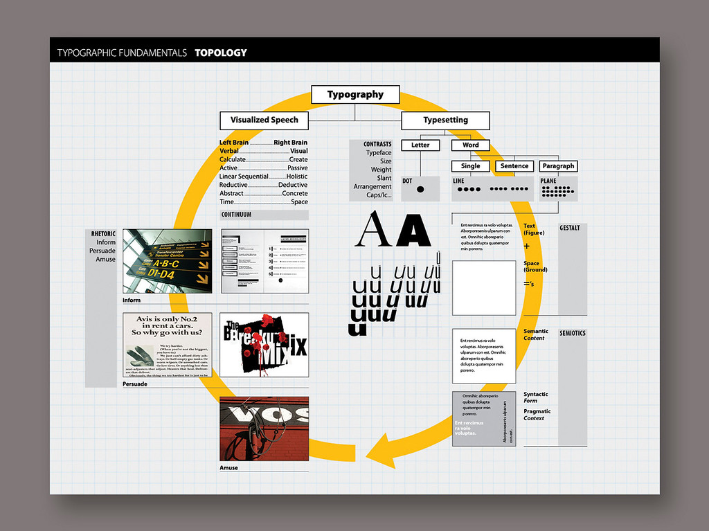 Typographic Topology (lecture)