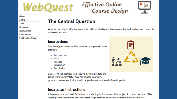 Effective Online Course Design - WebQuest