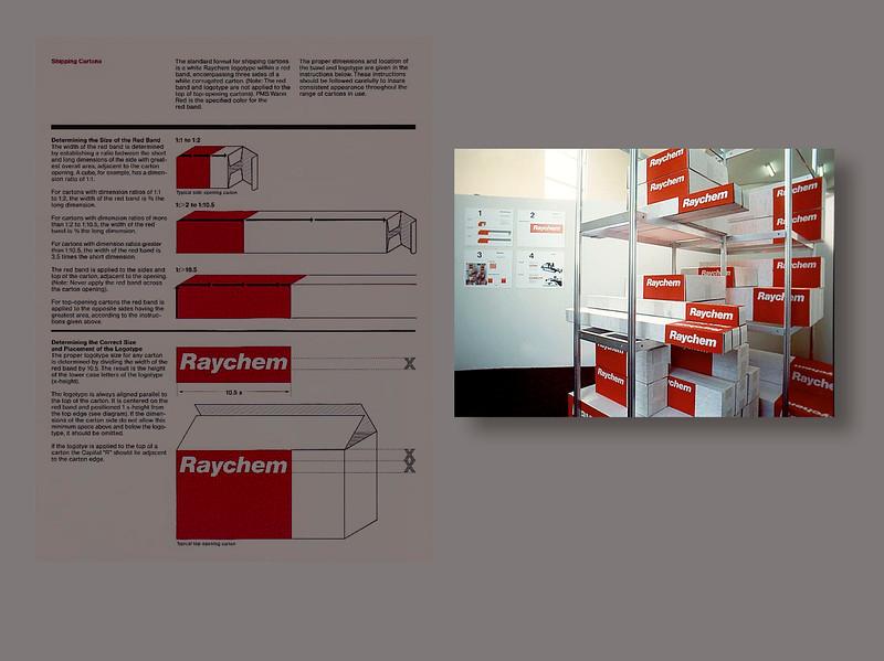 Raychem Package Label System