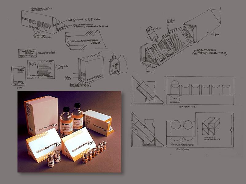 Kallestad Labs Quantimetric PLUS Packaging