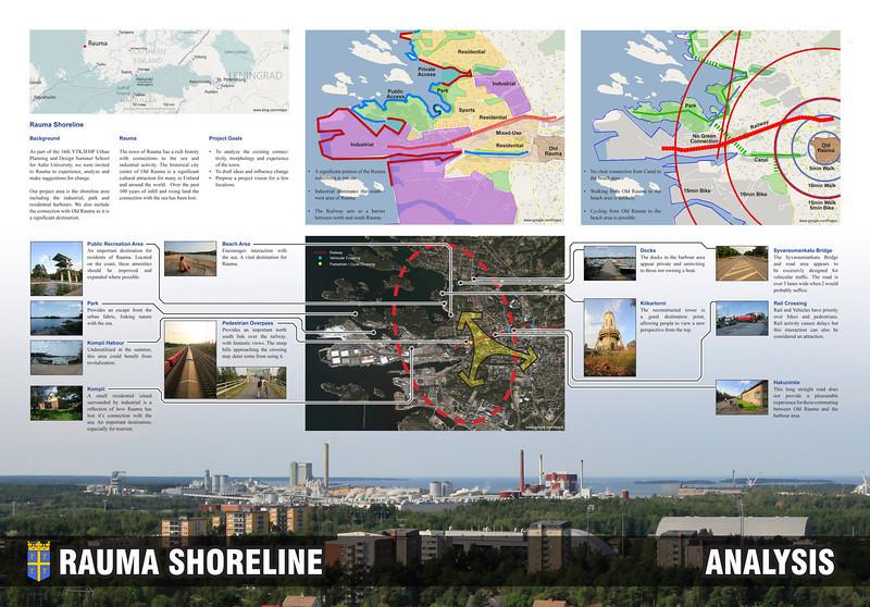 Rauma Shoreline 1 of 3 - Project for Urban Design Summer School in Finland (2010) with Marius Scebinskas (Lithuania) & Huang Huiyi (China)