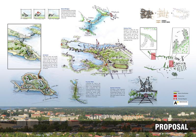 Rauma Shoreline 3 of 3 - Project for Urban Design Summer School in Finland (2010) with Marius Scebinskas (Lithuania) & Huang Huiyi (China)