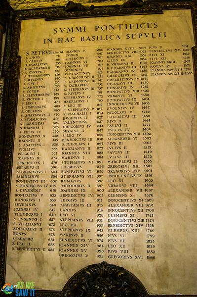 Pope List