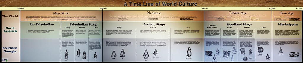 A Time Line of World Culture