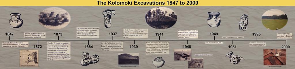 The Kolomoki Excavations 1847 - 2000