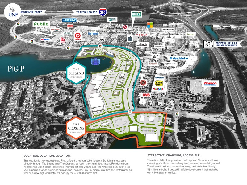 5 Major Retail Projects Coming To Town Center Metro Jacksonville
