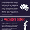 The 3 Most Common Disabilities in the World