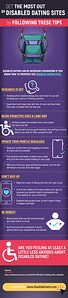 Get the Most out of Disabled Dating Sites  by Following These Tips