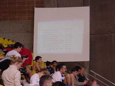 Boys C - 3M Final Standings