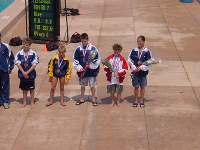 World Team Trials - Platform Medalists - Harrison 2nd