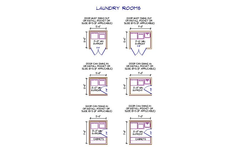 laundry room size minimum