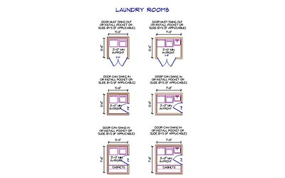 MINIMUM SPACE REQUIREMENTS FOR POWDER  AND LAUNDRY ROOM