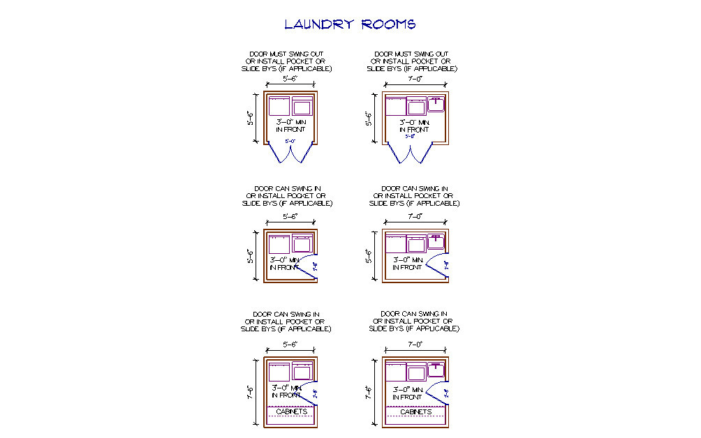 minimum space requirements for powder and laundry room dougaphs