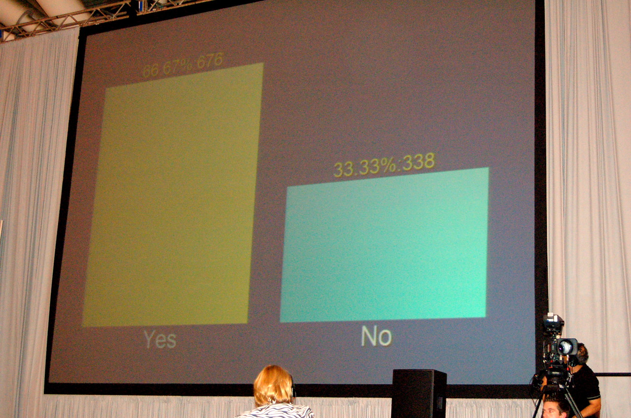 The voting results for the Social Statement on Human Sexuality.
