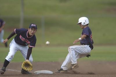 Stanley Chun, Ehime-Hawaii Baseball