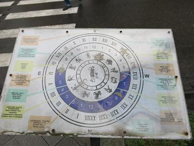 Astronomical clock user manual