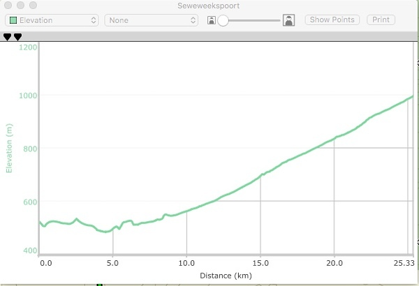 As you can see, the Seweweekspoort route profile climbs constantly for about 20km – not so good on the way out but fantastic on the way home!