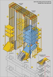 07 Konstruktion und Arbeitsweise eines Wechselaufzugs