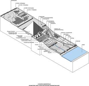08 Schaubild der Gesamtanlage aus der Vogelperspektive mit hypothetisch angenommenen (kursiv) und nachgewiesenen Bauten.