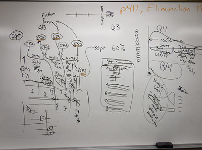 Master Plan, Q3 on the left. Master Plan, Q4 on the right 9-Mar-12