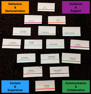 Learning design diamond. Our first activity in ED113 on 1/27/14. I made self assessment the most important focus of my project. Cards were colored coded into 4 major categories.