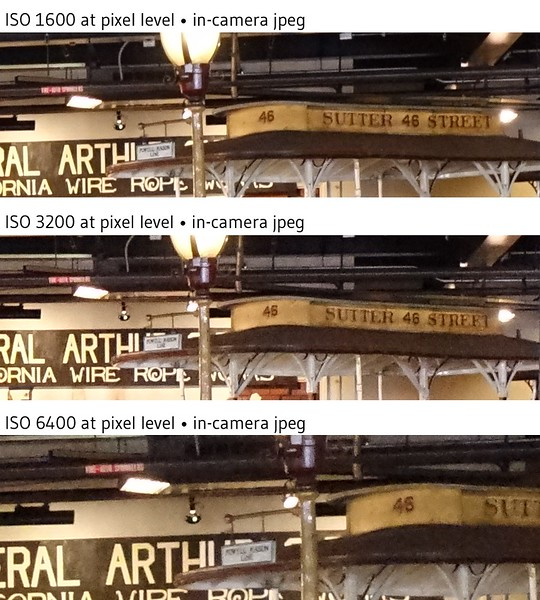 Sony RX10 High ISO pixel level comparison
