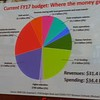Elmhurst College Governmental Forum