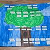 Emma Family Tree Project