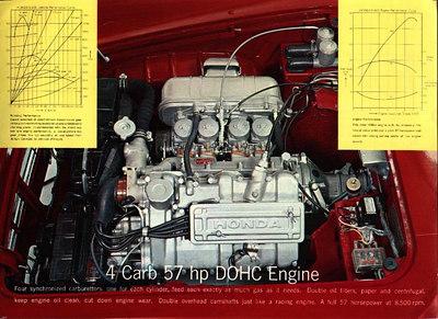 Honda - Automotive