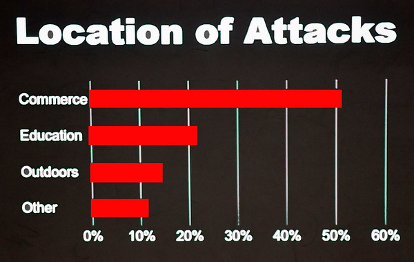 Locations of active attacks. (Billy Hefton / Enid News & Eagle)