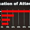 Locations of active attacks. (Billy Hefton / Enid News & Eagle)