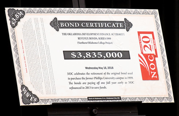 NOC Bond