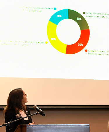 Dr. Jennifer Lepard, Executive Director State Chamber Research Foundation, looks up at the results of an interactive questionaire during the OK2030 Regional Forum Thursday October 18, 2018 at the Oakwood Country Club. (Billy Hefton / Enid News & Eagle)