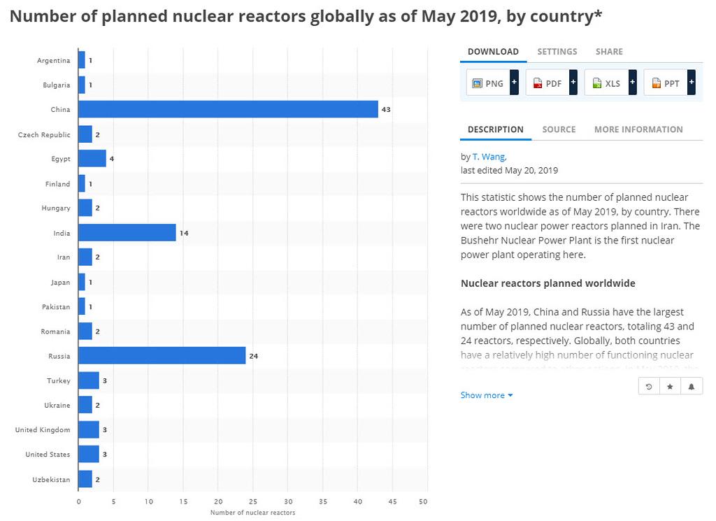 Nuclear%20Reactors-XL.jpg