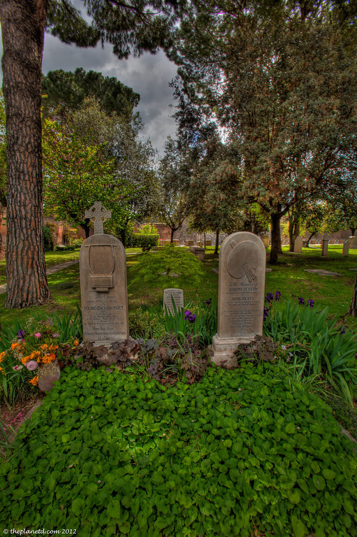 non catholic cemetery rome