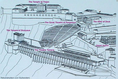 Reconstruction of the Acropolis of Pergamum.  Image from:  http://www.whitman.edu/theatre/theatretour/pergamon/introduction/pergamon.intro2.htm