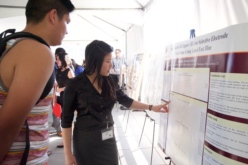 STUDENT RESEARCH DAY 2015