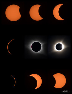 Eclipse Stages