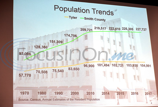 Tom Mullins, president/CEO of the Tyler Economic Development Council shares a slide on population trends in Tyler and Smith County at The Mortgages by Mallory Team Sell Your City event held at the Tyler Junior College Rogers Student Center Apache Hall on Tuesday Jan. 29, 2019. The event brought together leaders from the greater Tyler area to talk about the economic outlook in Tyler and its surrounding small towns.  (Sarah A. Miller/Tyler Morning Telegraph)