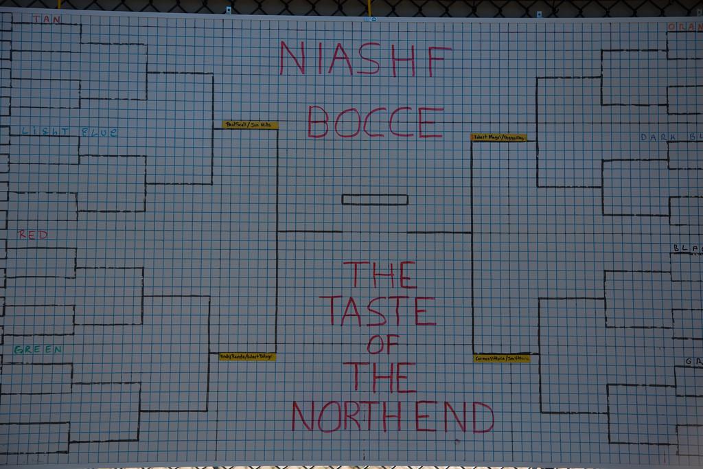 2012-09 | Bocce NIASHF TONE 97