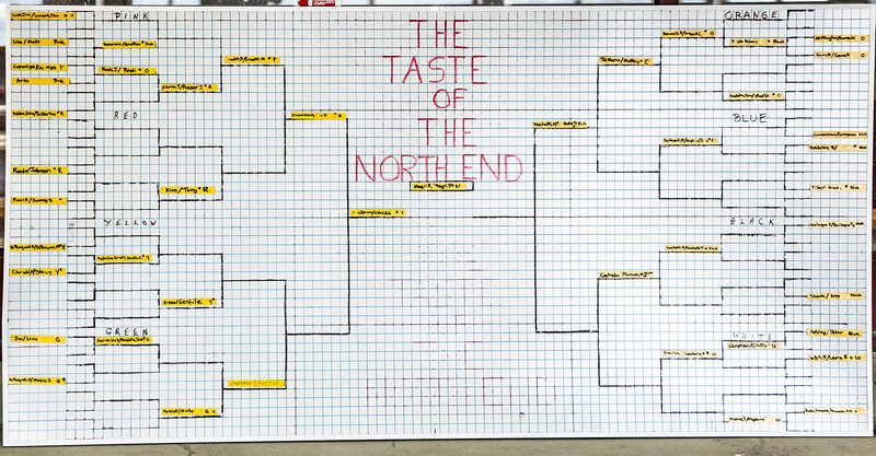 Taste of the North End Bocce Tournament Leaderboard