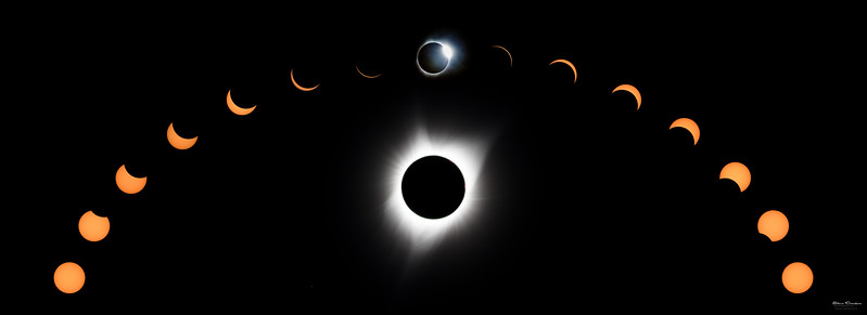 Total Eclipse Phase Sequence Arc