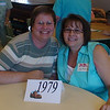Class of 1979: The AIC/MHA Academy Alumnae Reunion was held June 28, 2009 at the monastery's St. Gertrude Hall.
